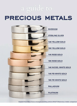 Picture of PRECIOUS  METAL GUIDE